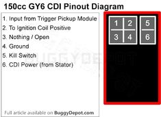 Sunl Go Kart Wiring Harness . Sunl go kart wiring Ignition Troubleshooting Guide: No Spark? This is the latest update to our guide, first Gas Scooter, 150cc Scooter, Electric Scooter, 150cc Go Kart, Motorcycle Wiring, Electrical Troubleshooting, Car Ecu, Car Care Tips, Mini Chopper