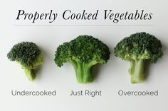 Here is a quick guide to steaming vegetables that will help you cook veggies to perfection every time. Don't over cook or under cook your veggies. Learn how