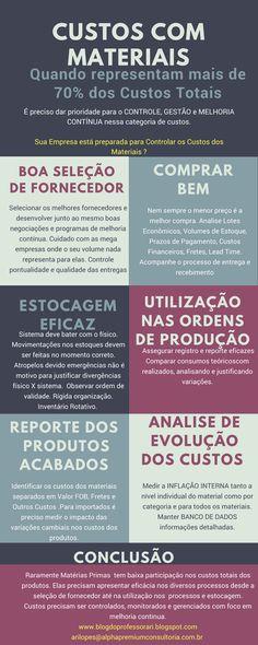 Gestão, Ética e Liderança - Blog do Prof. Ari Lopes: Quando seus custos com Materiais representam mais ...