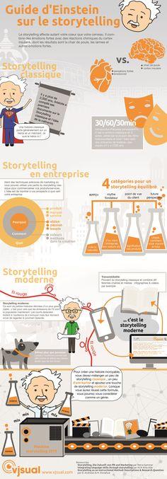 http://vjsual.com/fr/blog-fr/guide-deinstein-sur-le-storytelling-dans-le-marketing-infographie  Guide d'Einstein sur le Storytelling dans le marketing - Tout sur #Einstein #Marketing #Storytelling. Il vous raconte l'histoire des storytelling classique, corporate et moderne. Infographie réalisée par vjsual.