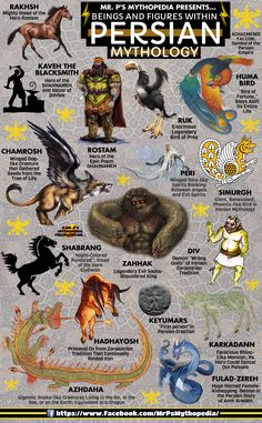 Beings and Figures of Persian Mythology! #PersianMythology #Persia #Iran #IranianMythology #Avesta #Zoroastrianism #Shahnameh #Mythology #Infographic #MrPsMythopedia