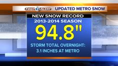 NEW RECORD: Michigan breaks 130+ year-old snowfall record with 94.8 inches of snow in the Detroit area. April 15, 2014