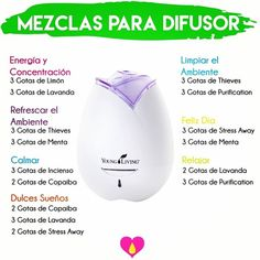 Young Living Panaway, Young Living Diffuser, Young Living Oils, Young Essential Oils, Doterra Essential Oils, Yl Oils, Oil Mix, Essential Oil Diffuser Blends, Natural Oils