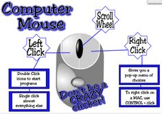 mouse control Added by Tracy Kirmer on September 2012 at Computer Lab Posters, Computer Lab Decor, Elementary Computer Lab, Computer Lab Classroom, Computer Literacy, Computer Teacher, Teaching Computers, Technology Posters, School Computers