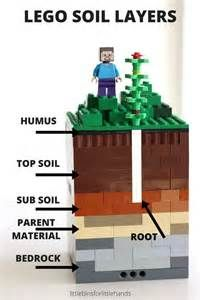 Explore Earth Science with LEGO! Build this soil layers activity and learn about the different layers of soil! Great, hands-on Earth science activity. Earth Science Activities, Earth Science Lessons, Earth And Space Science, Science Fair, Science Education, Teaching Science, Science For Kids, Stem Activities, Activities For Kids