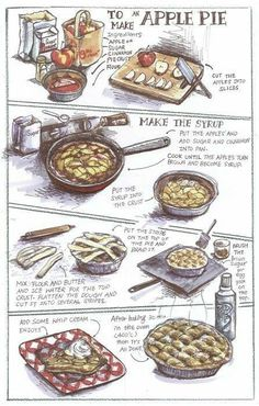 Hand Sketches of Apple Pie Recipe sketched by Leslie Wang-ONCE - Cooks illustrated Cute Food, Yummy Food, Recipe Drawing, Food Sketch, Food Journal, Recipe Journal, Apple Pie Recipes, Food Drawing, Food Illustrations
