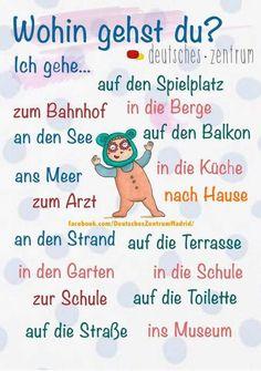 Deutsch - Picture of List Study German, German English, Learn English, Learn French, German Grammar, German Words, German Language Learning, Learning Spanish, Learning Italian