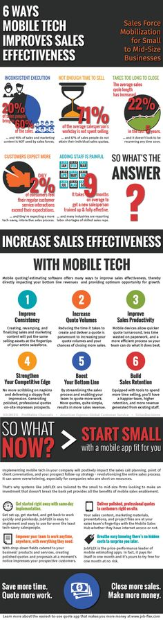 6 Ways Mobile Tech Improves Sales Effectiveness #infographic