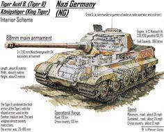 Tiger II (king Tiger) by Joseph-MNBC