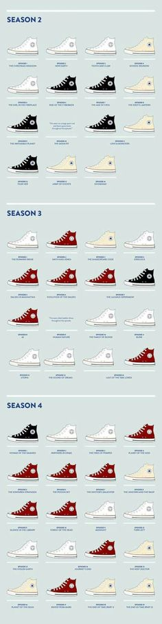 Ten's Converse shoes! He started wearing a lot more red.
