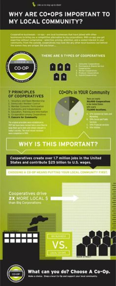 Why are Co-ops important to my local community? (courtesy of Cooperative Principle, Co Op Store, Better Together, Vegan Lifestyle, Event Planning, Community, Marketing, How To Plan, Education