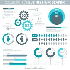 Data Visualization - Design Techniques And Examples Powerpoint Slide Designs, Powerpoint Design Templates, Graph Design, Ppt Design, Encouraging Bible Verses, Dashboard Design, Data Visualization, Dashboards, Pie Graph