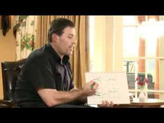 Causes Of Success - Causes Of Failure -Tony Robbins, Frank Kern And John Reese