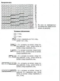 ribbed-cable-stitch-panel-chart.jpg (333×452)