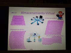 Almacenamiento virtual