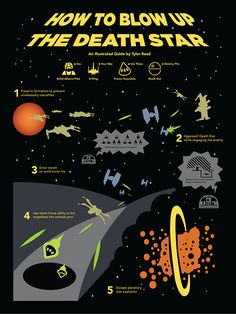 http://scifidesign.com/2014/11/19/how-to-blow-up-the-death-star-infographic/