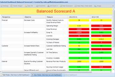 Balanced Scorecard  Accounting  Balanced Scorecard Examples