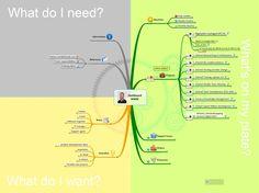 Les cartes heuristiques pour organiser son travail : Personal Dashboard Maps
