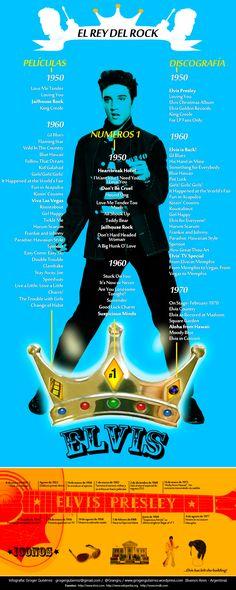 Elvis Presley - el rey del rock #infografia #infographic