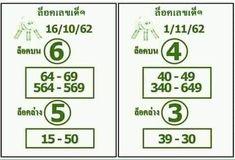 Lottery Tips, Chart