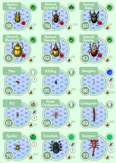 Just a guide for some bugs. The Animal Crossing New Leaf Guide has everything you need for the game though.