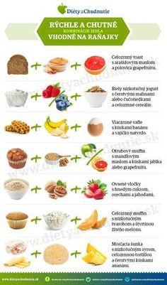 Rýchle a chutné raňajky - Ako schudnúť pomocou diéty na chudnutie
