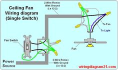 Ceiling fan wiring diagram 1 electrical wiring pinterest are you are you searching for a 2 way light switch wiring diagram or electrical circuit in this topic subject will explain to you how to wire 2 way aloadofball Choice Image