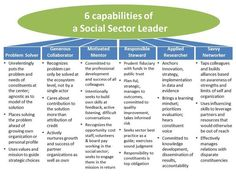 What does it take to be a successful social sector leader? This in-depth survey and analysis concluded there are 6 capabilities that are essential.