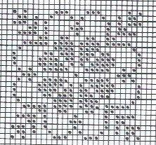 Terri Woodward's media statistics and analytics Filet Crochet, Crochet Quilt, Crochet Squares, Crochet Motif, Crochet Doilies, Crochet Patterns, Motif Fair Isle, Fair Isle Chart, Counted Cross Stitch Patterns