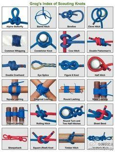 各种绳子的打结手法!