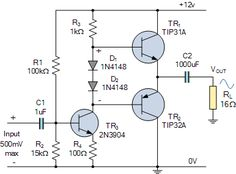 Electronics Tutorial about the Class AB Amplifier Circuit that is forward biased to eliminate the crossover distortion that are found in Class B designs Electronics Mini Projects, Hobby Electronics, Electronic Circuit Projects, Electronic Engineering, Electronics Components, Valve Amplifier, Audio Amplifier, Ab Circuit, Circuit Diagram