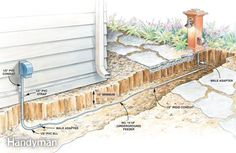 How to Install Outdoor Lighting and Outlet - Step by Step: The Family Handyman (Patio Step The Family Handyman) Home Electrical Wiring, Electrical Projects, Outdoor Electrical Outlet, Landscape Lighting, Outdoor Lighting, Outdoor Decor, Lighting Ideas, Strip Lighting, Backyard Projects