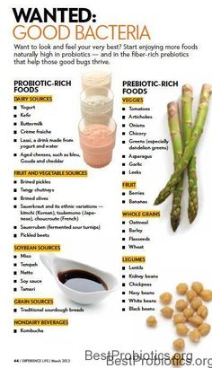 Want to look and feel your very best? Start enjoying more foods naturally high in probiotics and in the fiber-rich prebiotics that help those good bugs thrive.