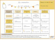 Petit #cadeau à épingler sur votre frigo : votre tableau récap' de la conservation du lait maternel, à télécharger et imprimer, pour gérer, sereinement, allaitement et reprise du travail. Pour un fichier en haute définition, c'est ici : http://www.abcp-competences.com/media/file/page/votre-recap-conservation-lait-maternel-by-abcp.pdf #organisation #maman #allaitement #laitmaternel