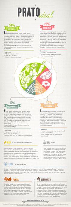 Belo infográfico sobre alimentação saudável! Aprenda Como Definir o Corpo Aplicando 7 Truques Que Você Nunca Sonhou Que Existisse: Clique Aqui → http://www.SegredoDefinicaoMuscular.com #ComoDefinirCorpo #Alimentacao