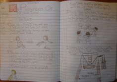 """My sixth graders who went camping at """"adventure camp"""" this spring had a special Mr. Stick of the Year category just for them: Best Sierra Nevada Journeys Memories.  Here is Mason's two-page spread; note the vomiting student in the corner...the things we don't know about until we read them after the fact in a writer's notebook.  This was an entry for my annual """"Mr. Stick of the Year"""" notebook challenge: http://corbettharrison.com/GT/MrStickoftheYear.htm"""