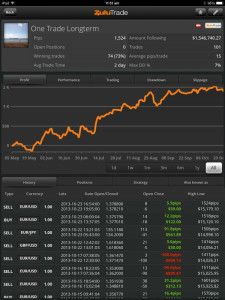 65 Best Social Trading images in 2015   Survival guide