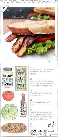 Vegan T.L.T. Sandwich