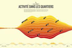 Ville Vivante in Geneva: visualization of urban data online + offline (available on public displays)