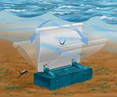Waveoller, el sistema que convierte las olas del mar en energía eléctrica verde.
