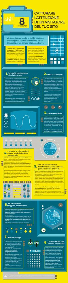 ux ehi!Academy infographics infografica user experience