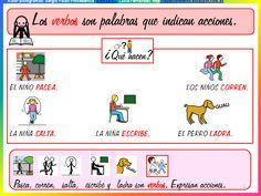 AUDICIÓN Y LENGUAJE: GRAMÁTICA ADAPTADA (CARTELES/ACTIVIDADES): EL VERBO Spanish 1, Spanish Class, Teaching Spanish, Dual Language Classroom, Speech Therapy, Learn English, Preschool Activities, Student, Learning