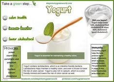 the benefits of Yogurt food, nutrition, diet, healthy eating, probiotic #fastsimplefit Get Free Fitness and Weight Loss News and Tips by Liking Us on: www.facebook.com/FastSimpleFitness #TheNaturalColonCleanse