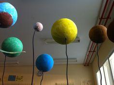 LA CIENCIA DE LA VIDA: Maquetas Sistema solar 2012