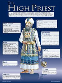 High Priest's Garments Laminated Wall Chart - By: Timothy Paul Jones Biblical Symbols, Biblical Quotes, Hebrew For Christians, Priestly Garments, Laminate Wall, Parables Of Jesus, Christian Posters, Jesus Painting, Bible Illustrations