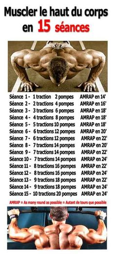 women arm workout with weights / women arm workout ` women arm workout with weights ` women arm workout gym ` women arm workout home Planet Fitness Workout Plan, Workout Plan For Men, Gym Workouts Women, Workout Plans, Fitness Studio Training, Training Motivation, Running Training, Training Tips, Bodyweight Strength Training