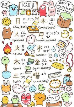 Language: Japanese. || Random Kanji ^-^ || original source, KiraKiraDoodles…