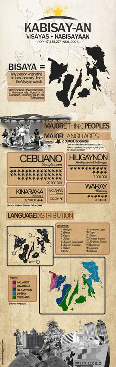 Linguistic diversity of Visayas, Thing 1, Diversity, Philippines, Lifestyle, Places, Poster, Billboard, Lugares