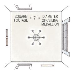 How to calculate the ideal diameter of a medallion in inches: Divide the square footage of the room by 7. For a 10-by-10-foot room, say, divide 100 by 7. The resulting number, 14, is the appropriate medallion diameter, in inches.