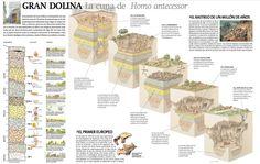Yacimiento Atapuerca.